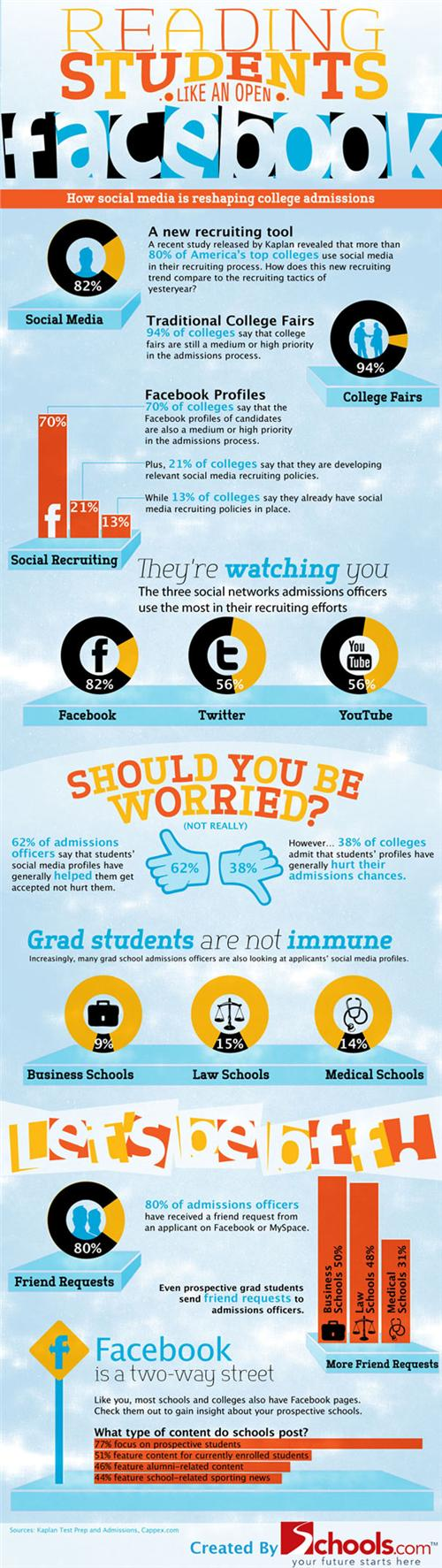 facebook-and-college
